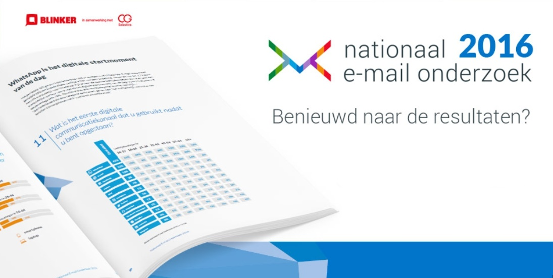 73% Nederlanders koopt online via e-mail